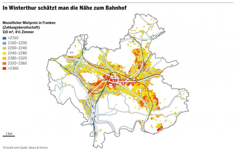 Mietpreise Winterthur