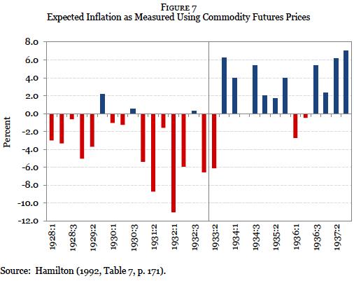 Inflation 30er