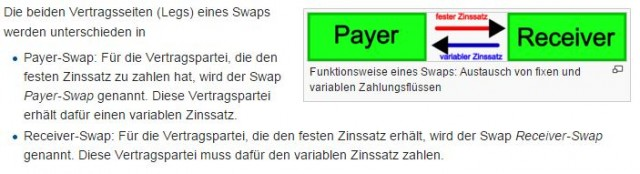 Swap WP