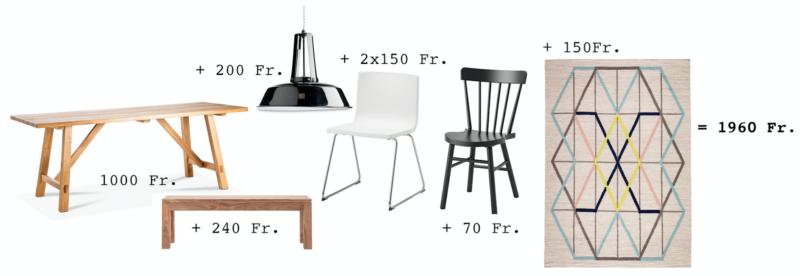 Ein ähnliches Esszimmer Kann Man Mit Diesen Möbeln Aus Schweizer  Einrichtungshäusern Nachstellen: Tisch Von Interio, Bank Von Maisons Du  Monde, ...