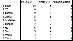 TV_Teams
